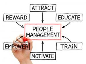 HR-Management-Key-Skills-300x224